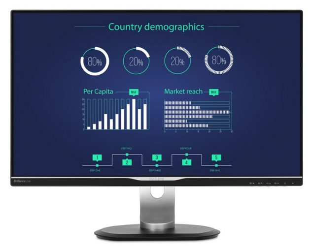 first monitor with usb type c Philips 258B6QUEB